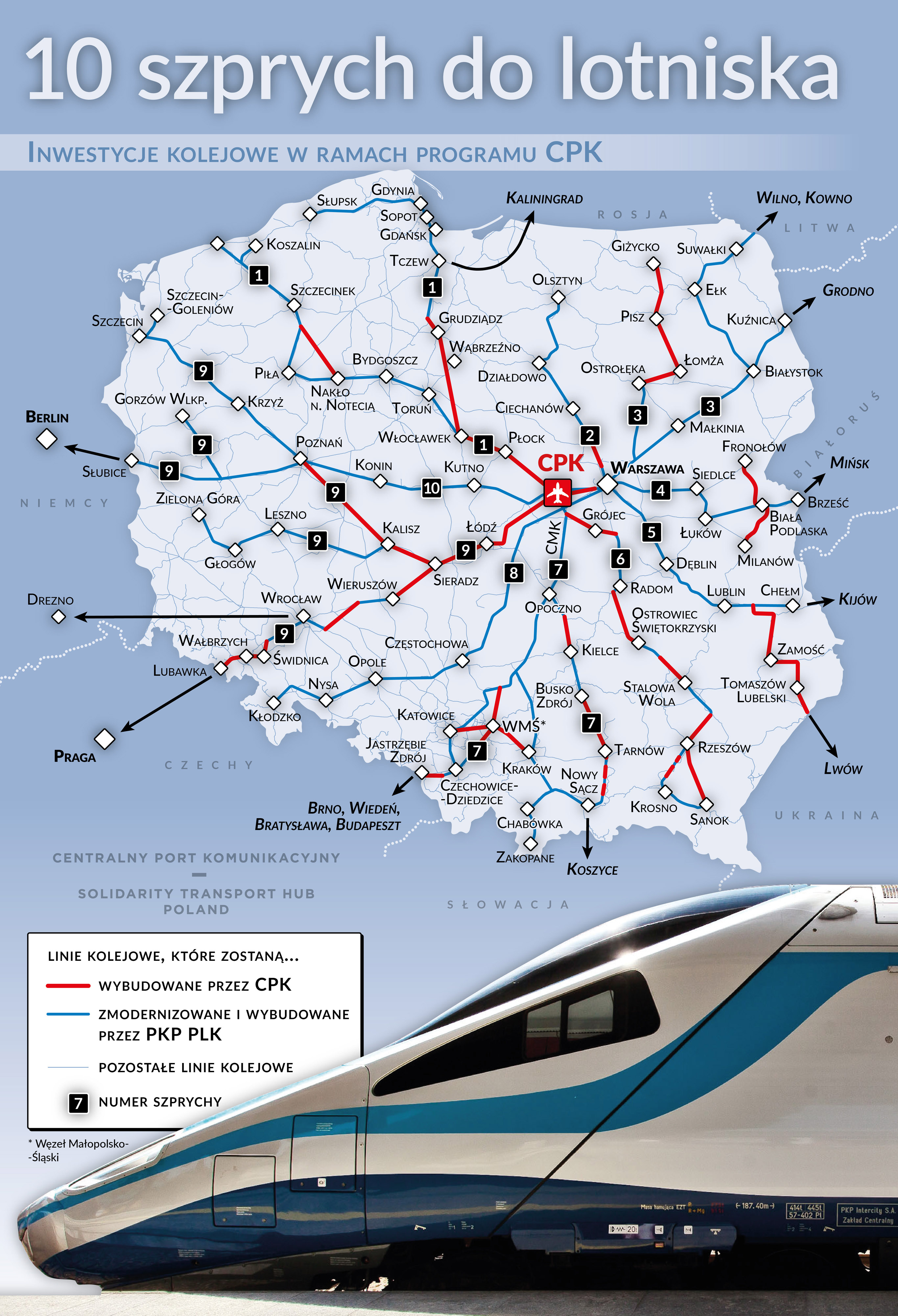 HOW ARE THE MAIN ROADS OF RAIL CONNECTIONS TO STH