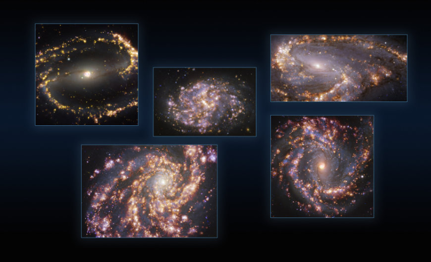 Insight into star formation in other galaxies
